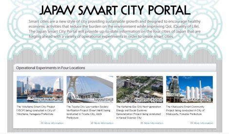 Japan Smart City Portal