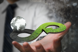 The circular economy and the supply chain